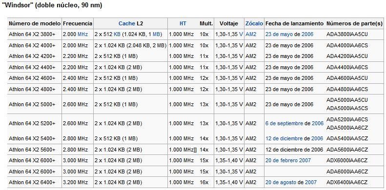 AMD 64 X2.JPG