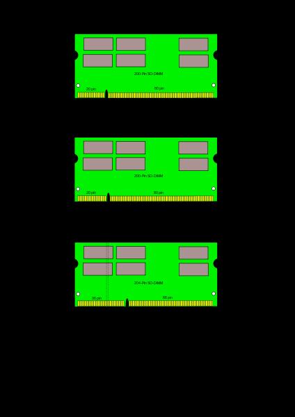 Laptop_SODIMM_DDR_Memory_Comparison_V2.svg.png