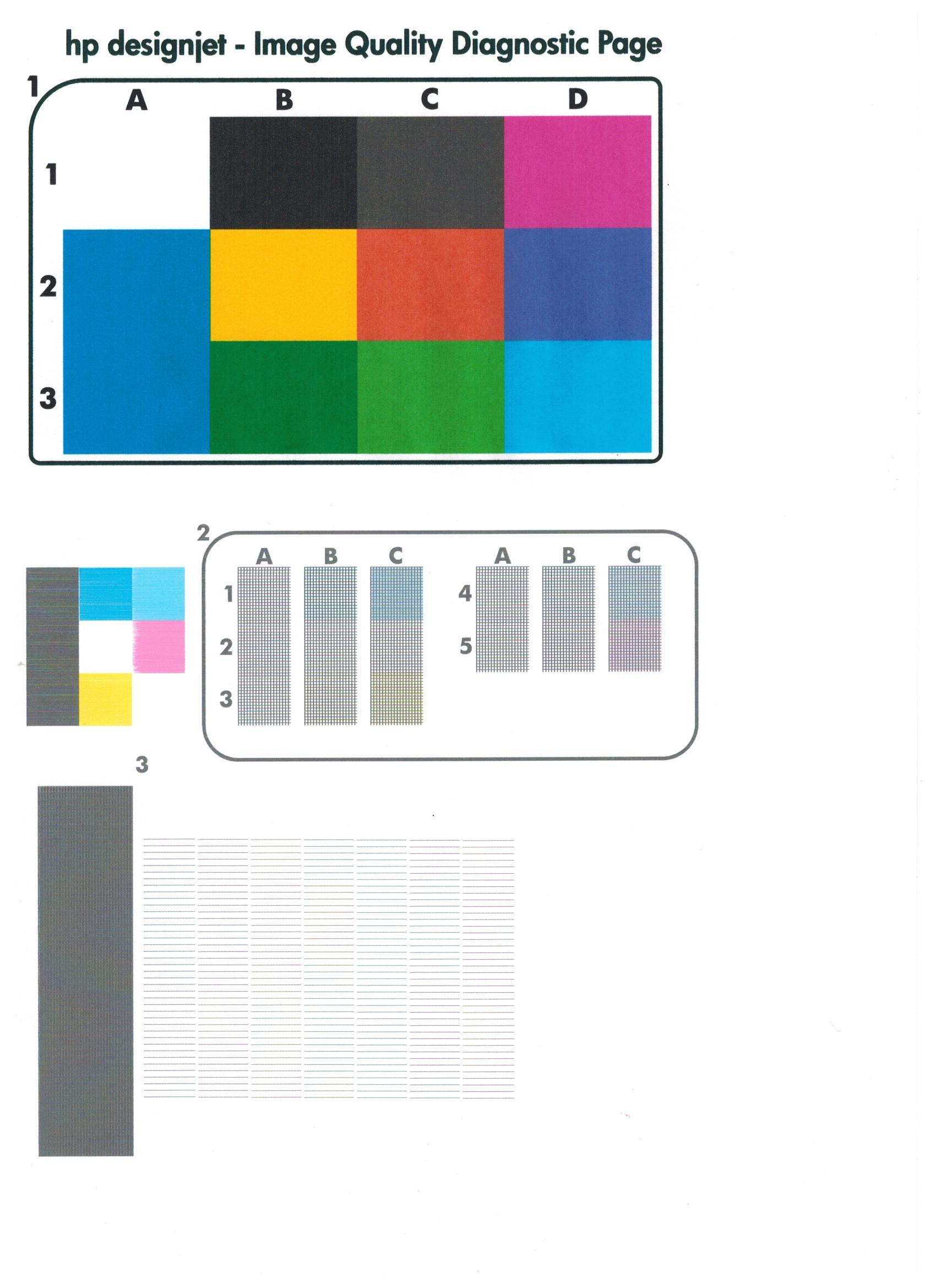 Solucionado Mi Impresora No Imprime Bien Los Colores Comunidad De