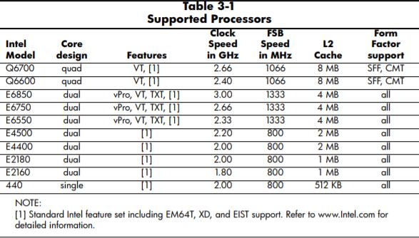 Processor_1.PNG