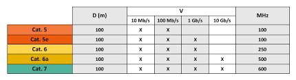 Categorias de RJ45.png