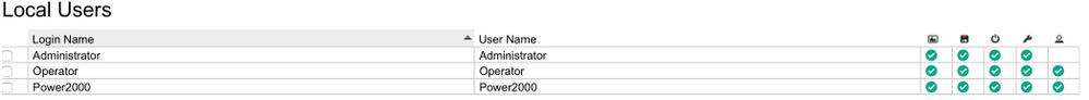 "Usuario ""Operator"" que apareció solo"