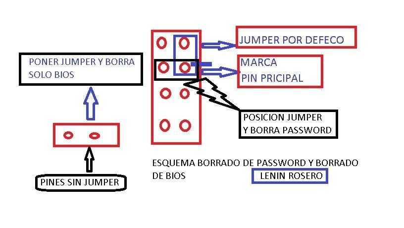 ESQUEMA BORRADO DE BIOS Y PASSWORD 23-Q101NS.jpg