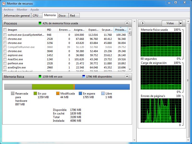 HP CD5100 mt memoria reservada para el sistema