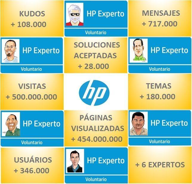 Experts Numeros.jpg