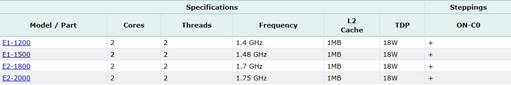 AMD E-1500.PNG