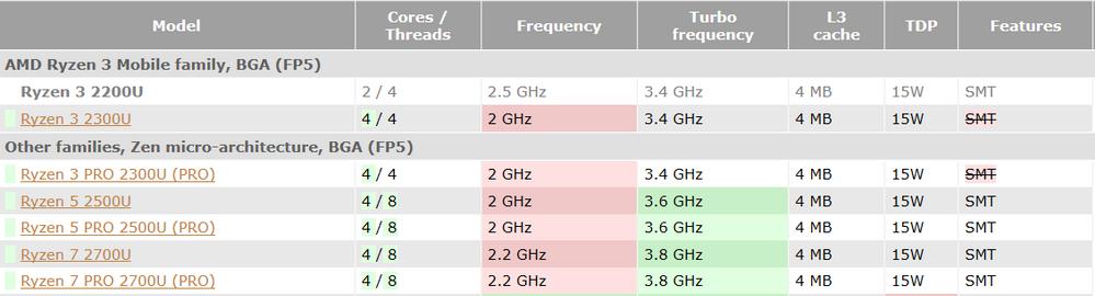 AMD Ryzen.PNG