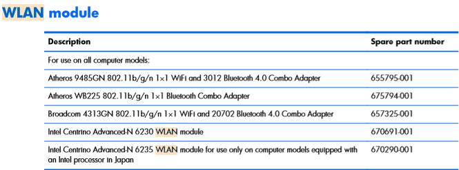 WLAN_3.PNG