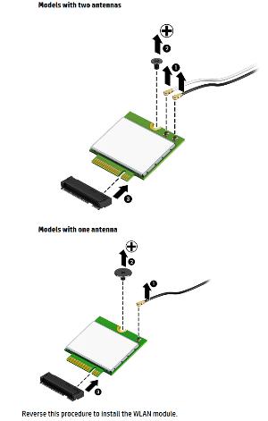 WLAN two antennas.PNG