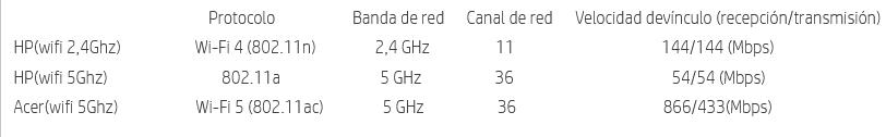 Screenshot_2021-04-13 Re Mi HP no se conecta correctamente a wifi 5Ghz.png