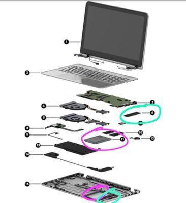 6. SSD                11.HHD